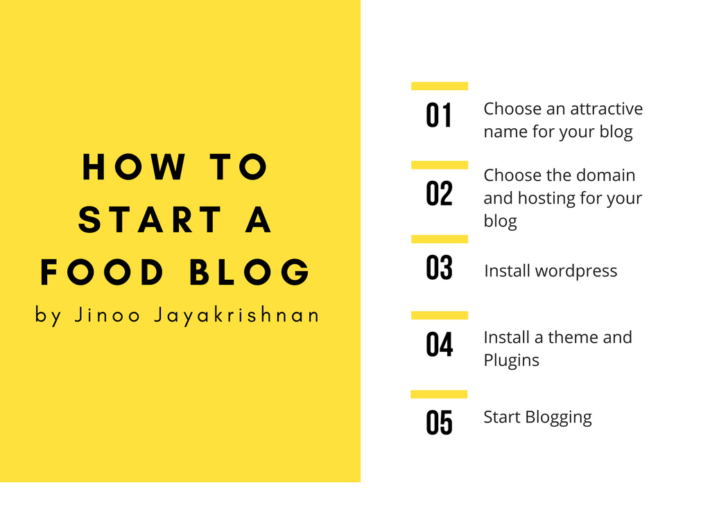 How to start a Food blog –  Series #1 : Process overview of building a Food website